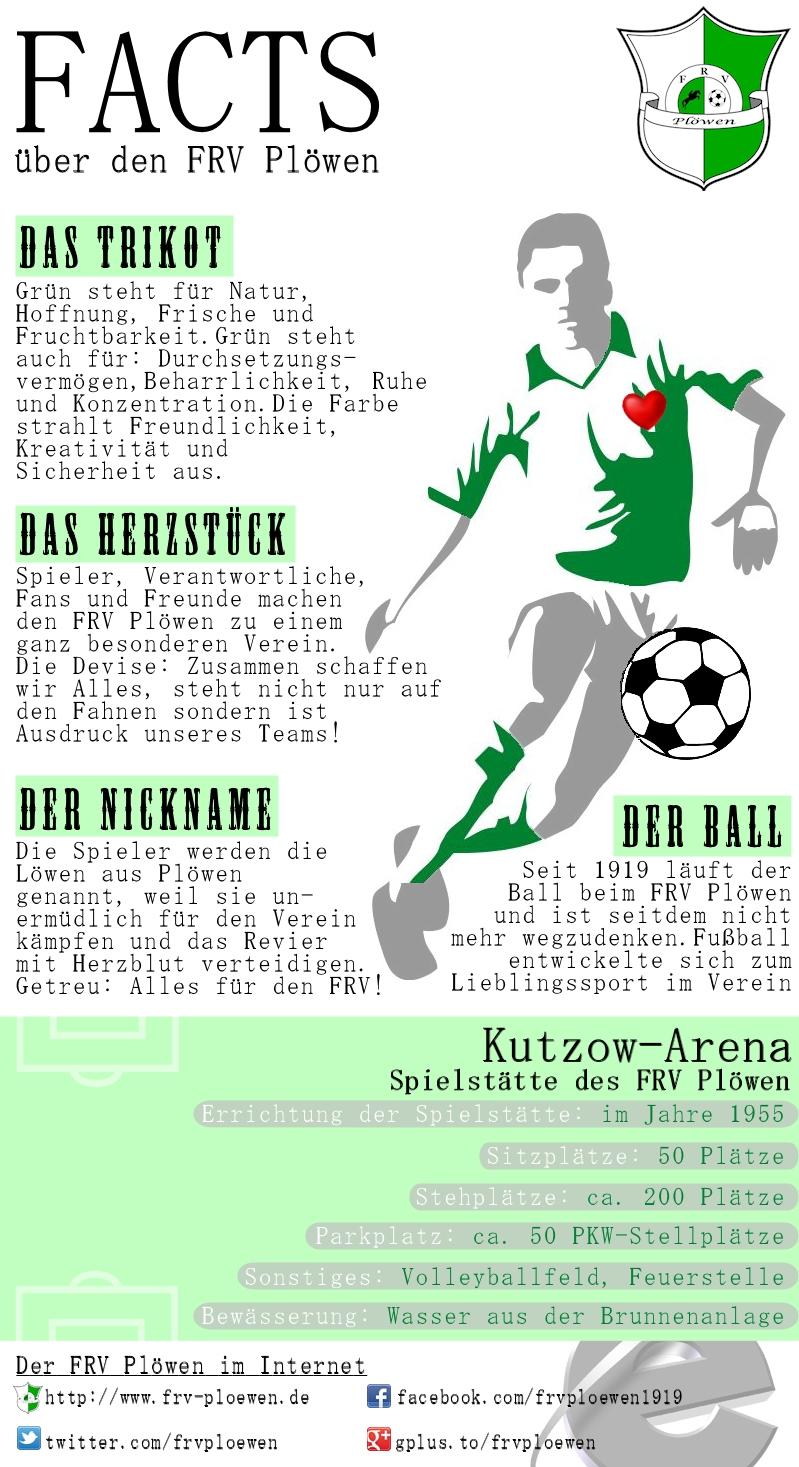 Infografik mit Details zum FRV Plöwen